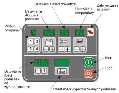 Panel sterujący do maszyny Air Speed 3000