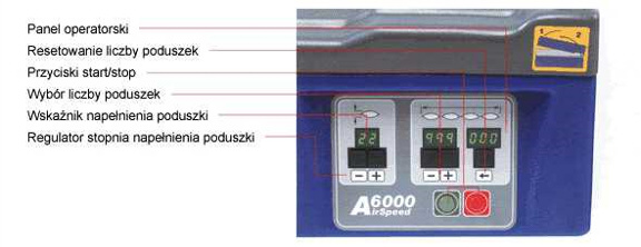 Panel sterowania Air Speed 6000